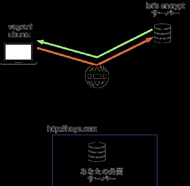 set_data